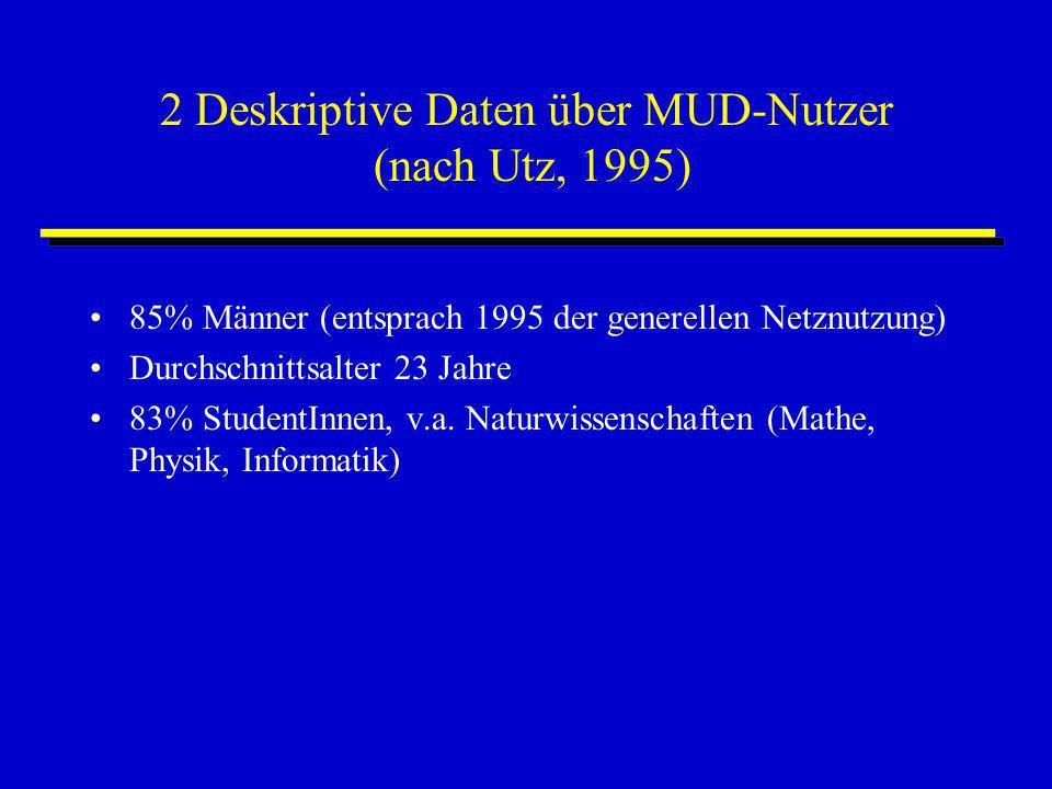 2 Deskriptive Daten über MUD-Nutzer (nach Utz, 1995) 85% Männer (entsprach 1995 der generellen Netznutzung) Durchschnittsalter 23 Jahre 83% StudentInn