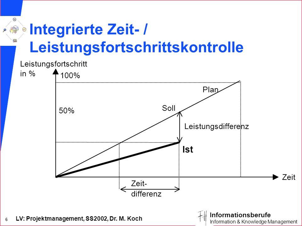 LV: Projektmanagement, SS2002, Dr. M. Koch 6 Informationsberufe Information & Knowledge Management Integrierte Zeit- / Leistungsfortschrittskontrolle