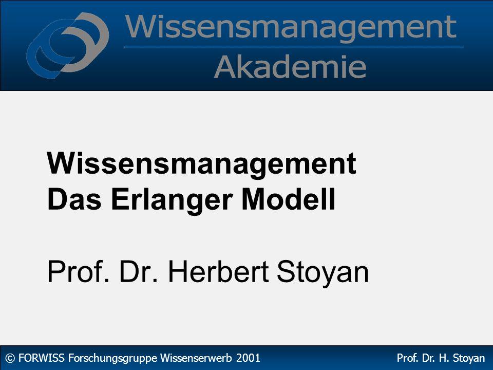 Prof. Dr. H. Stoyan, Dr. M. Bösch, Dr. M. Müller © FORWISS Forschungsgruppe Wissenserwerb 2001 Prof. Dr. H. Stoyan Wissensmanagement Das Erlanger Mode