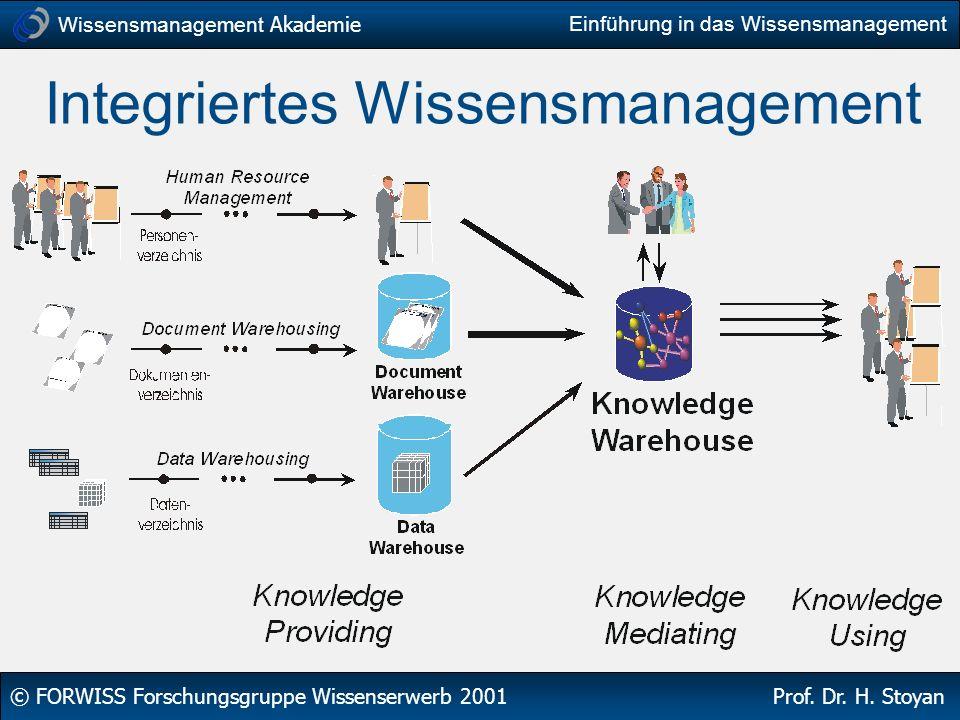 Wissensmanagement Akademie © FORWISS Forschungsgruppe Wissenserwerb 2001 Prof. Dr. H. Stoyan Einführung in das Wissensmanagement Integriertes Wissensm