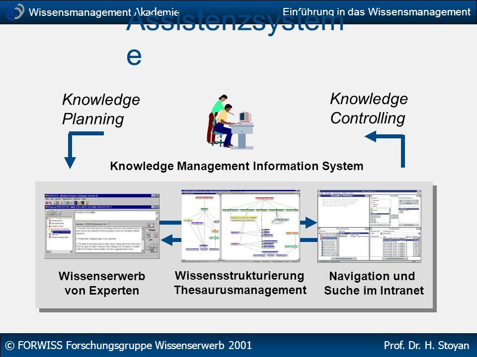 Wissensmanagement Akademie © FORWISS Forschungsgruppe Wissenserwerb 2001 Prof. Dr. H. Stoyan Einführung in das Wissensmanagement Assistenzsystem e Kno