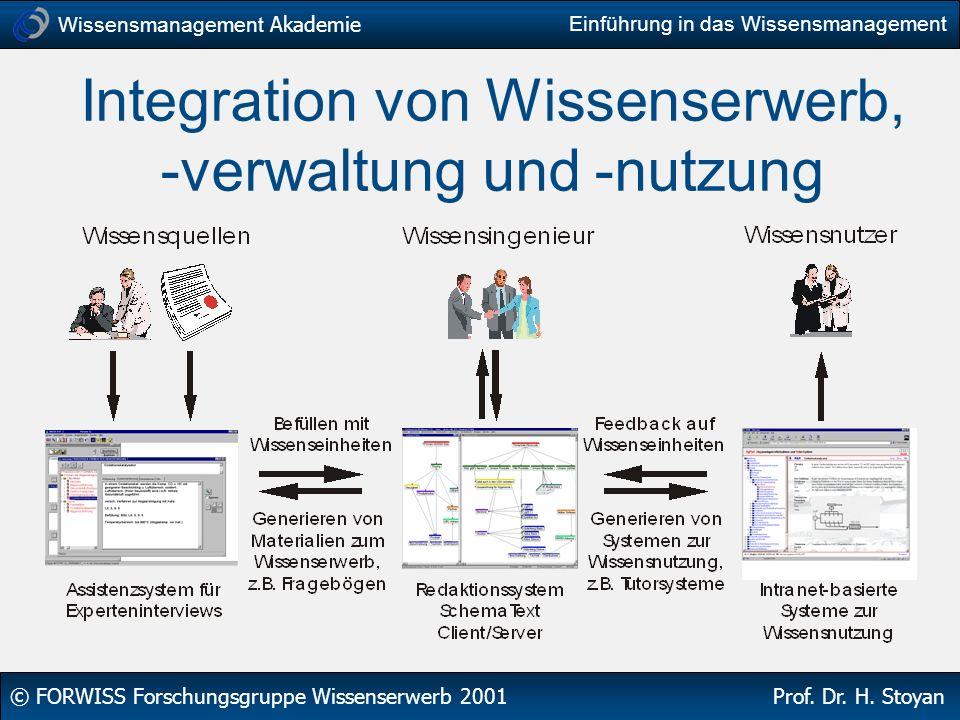 Wissensmanagement Akademie © FORWISS Forschungsgruppe Wissenserwerb 2001 Prof. Dr. H. Stoyan Einführung in das Wissensmanagement Integration von Wisse