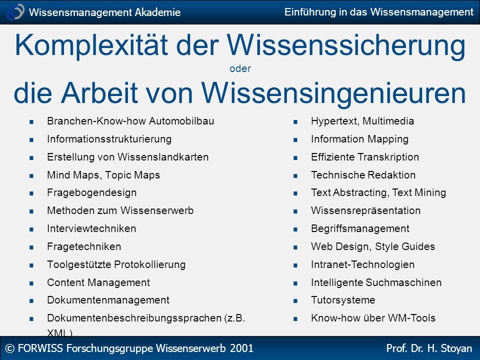 Wissensmanagement Akademie © FORWISS Forschungsgruppe Wissenserwerb 2001 Prof. Dr. H. Stoyan Einführung in das Wissensmanagement Komplexität der Wisse