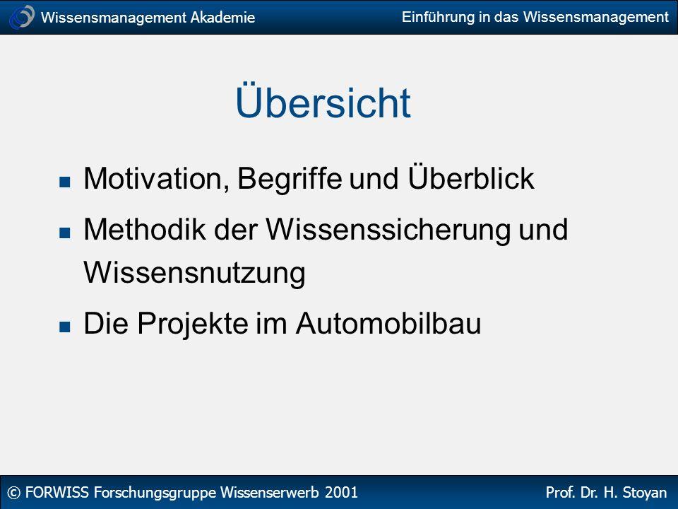 Wissensmanagement Akademie © FORWISS Forschungsgruppe Wissenserwerb 2001 Prof. Dr. H. Stoyan Einführung in das Wissensmanagement Übersicht Motivation,