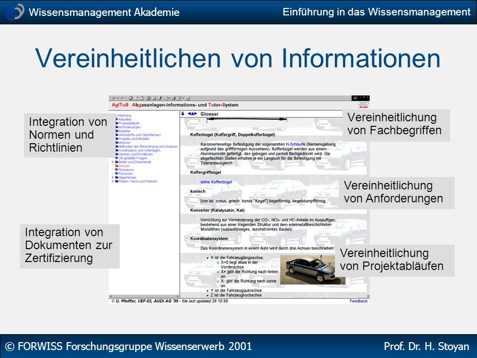 Wissensmanagement Akademie © FORWISS Forschungsgruppe Wissenserwerb 2001 Prof. Dr. H. Stoyan Einführung in das Wissensmanagement Vereinheitlichung von