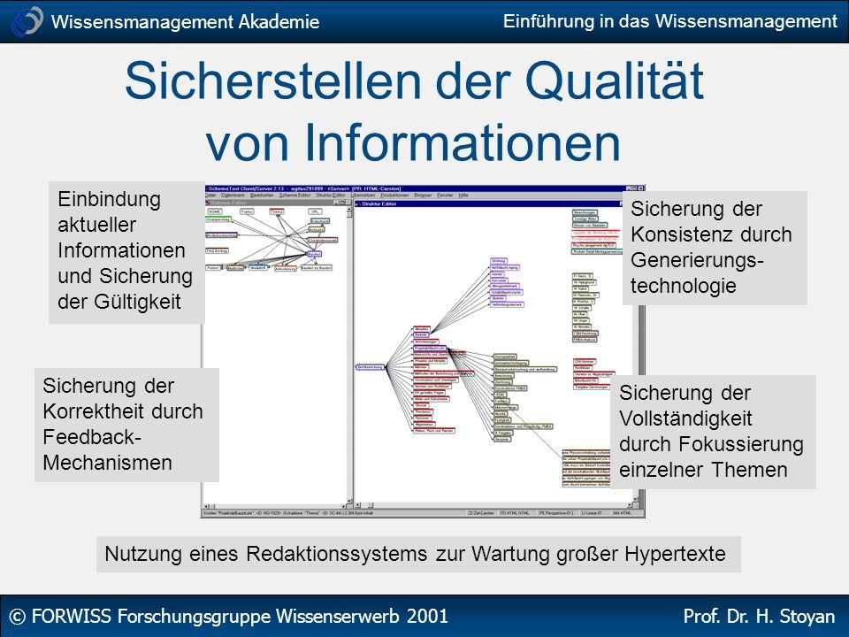 Wissensmanagement Akademie © FORWISS Forschungsgruppe Wissenserwerb 2001 Prof. Dr. H. Stoyan Einführung in das Wissensmanagement Sicherung der Konsist