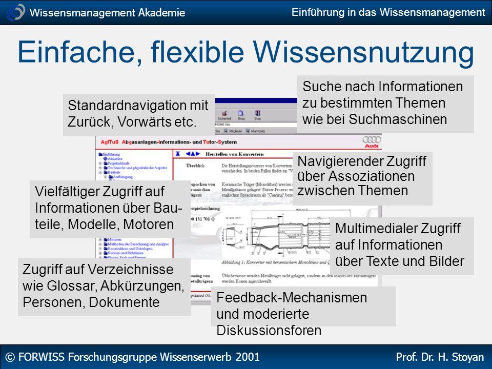 Wissensmanagement Akademie © FORWISS Forschungsgruppe Wissenserwerb 2001 Prof. Dr. H. Stoyan Einführung in das Wissensmanagement Einfache, flexible Wi