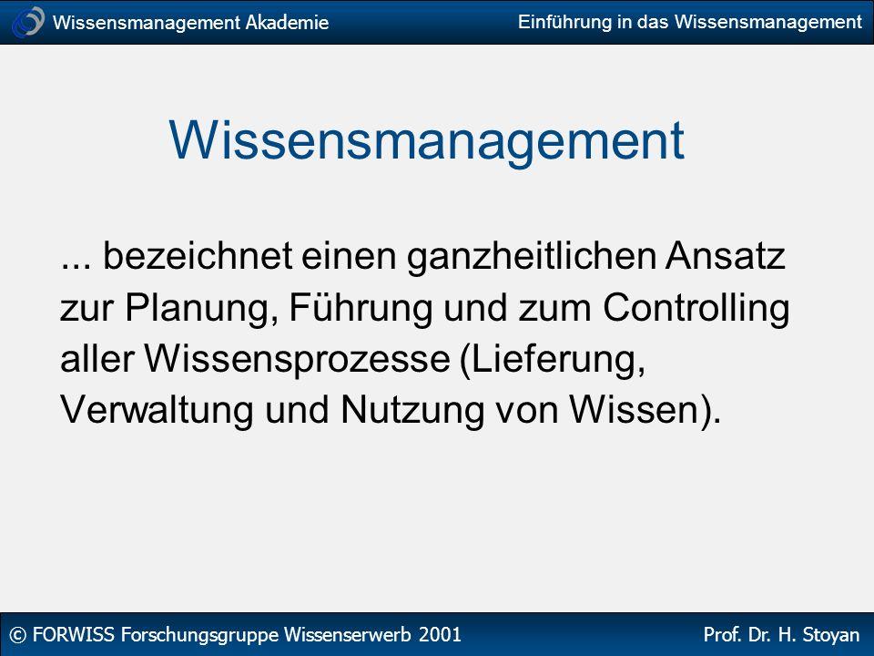 Wissensmanagement Akademie © FORWISS Forschungsgruppe Wissenserwerb 2001 Prof. Dr. H. Stoyan Einführung in das Wissensmanagement Wissensmanagement...