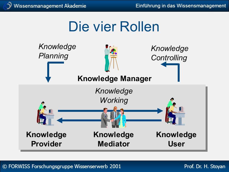 Wissensmanagement Akademie © FORWISS Forschungsgruppe Wissenserwerb 2001 Prof. Dr. H. Stoyan Einführung in das Wissensmanagement Die vier Rollen Knowl