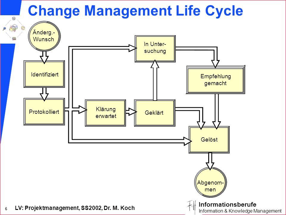 LV: Projektmanagement, SS2002, Dr. M. Koch 7 Informationsberufe Information & Knowledge Management