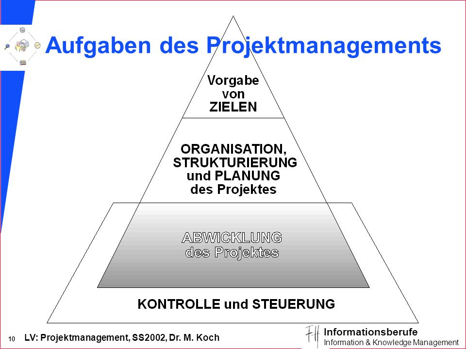 LV: Projektmanagement, SS2002, Dr. M. Koch 9 Informationsberufe Information & Knowledge Management Ziel des Projektmanagements n Projekt vom Start bis