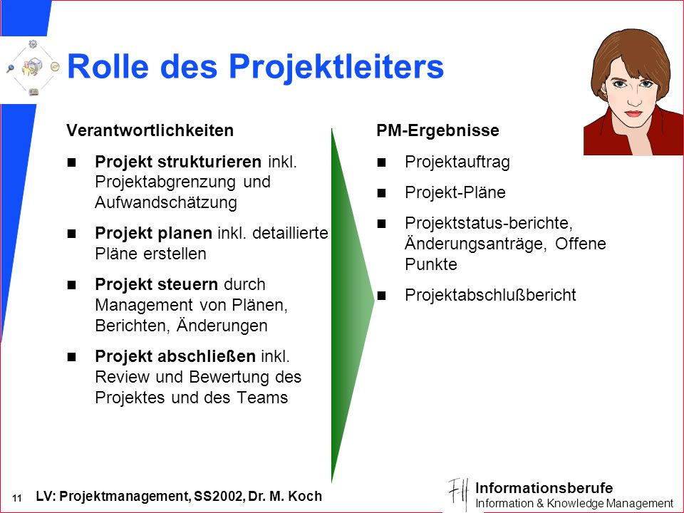 LV: Projektmanagement, SS2002, Dr. M. Koch 10 Informationsberufe Information & Knowledge Management Aufgaben des Projektmanagements