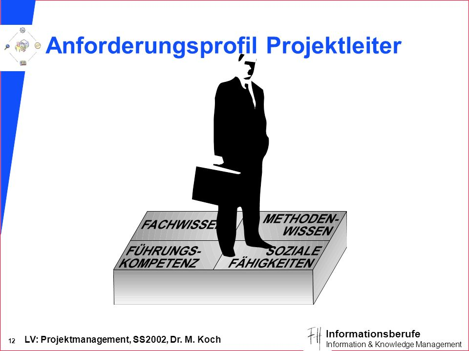 LV: Projektmanagement, SS2002, Dr. M. Koch 11 Informationsberufe Information & Knowledge Management Rolle des Projektleiters Verantwortlichkeiten n Pr