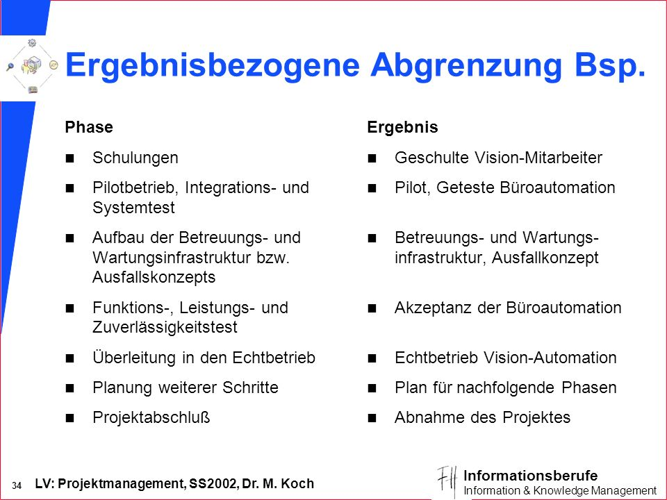 LV: Projektmanagement, SS2002, Dr. M. Koch 33 Informationsberufe Information & Knowledge Management Ergebnis-Abgrenzung Bsp. WFM-Pj. Phase n Umsetzung
