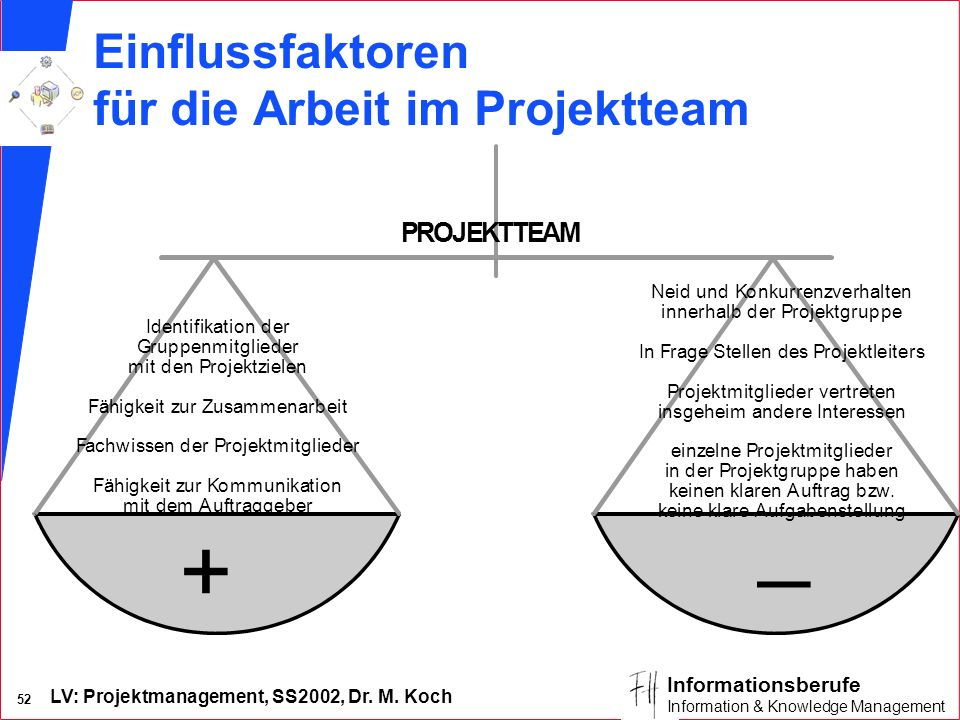 LV: Projektmanagement, SS2002, Dr. M. Koch 51 Informationsberufe Information & Knowledge Management ichenIntegrität. PartnerschaftlichesVerhalten. Fäh