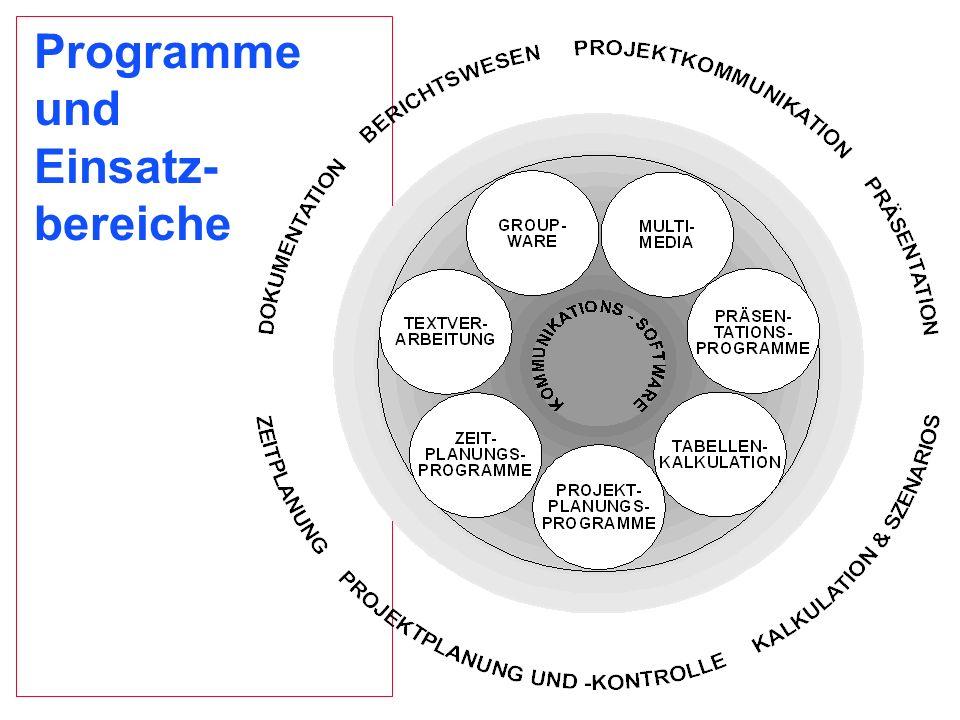 LV: Projektmanagement, SS2002, Dr. M. Koch 14 Informationsberufe Information & Knowledge Management Softwareeinsatz im Projekt