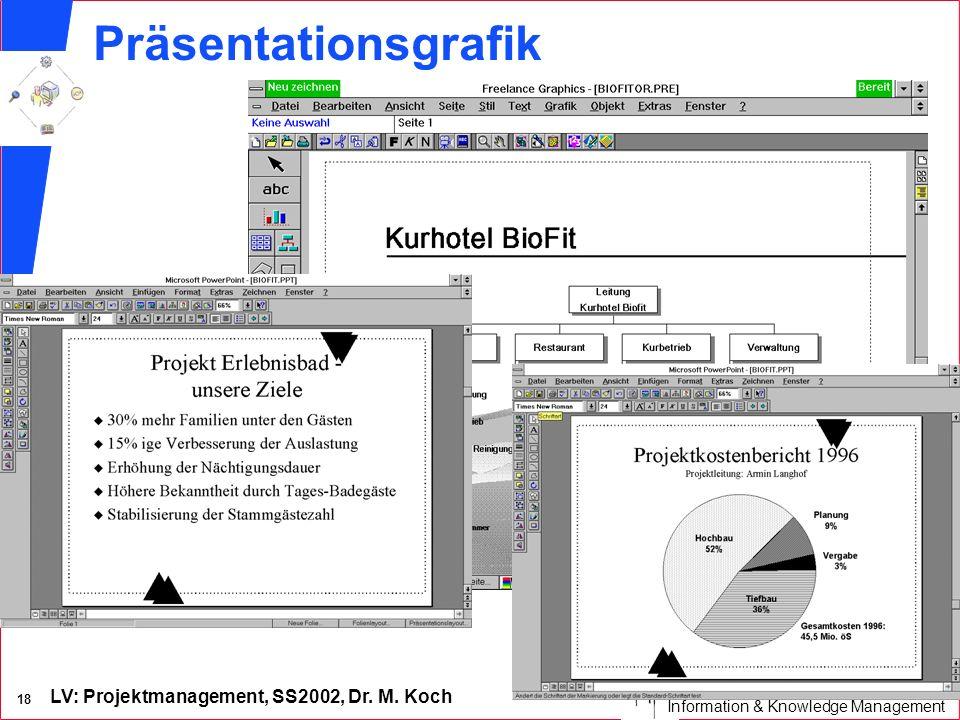LV: Projektmanagement, SS2002, Dr. M. Koch 17 Informationsberufe Information & Knowledge Management Tabellenkalkulation