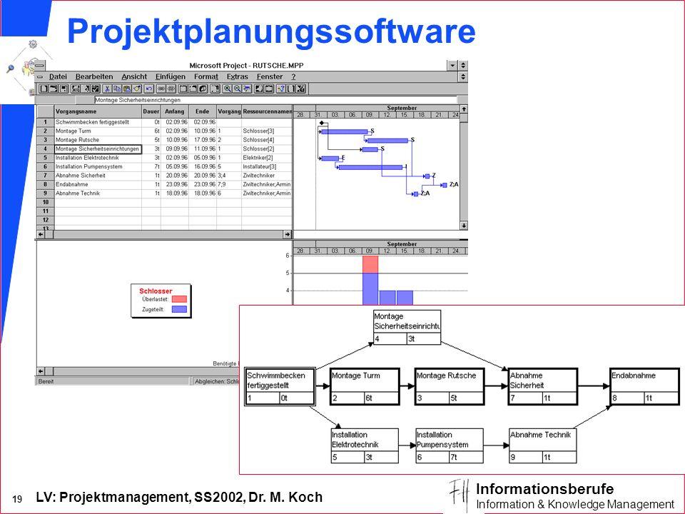 LV: Projektmanagement, SS2002, Dr. M. Koch 18 Informationsberufe Information & Knowledge Management Präsentationsgrafik