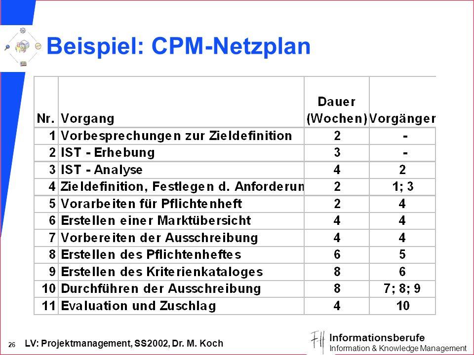 LV: Projektmanagement, SS2002, Dr. M. Koch 25 Informationsberufe Information & Knowledge Management Kritischer Pfad n Pufferzeit: – Zeitspanne, um die