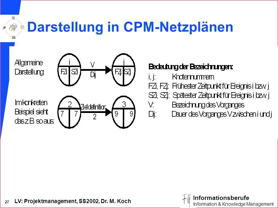 LV: Projektmanagement, SS2002, Dr. M. Koch 26 Informationsberufe Information & Knowledge Management Beispiel: CPM-Netzplan