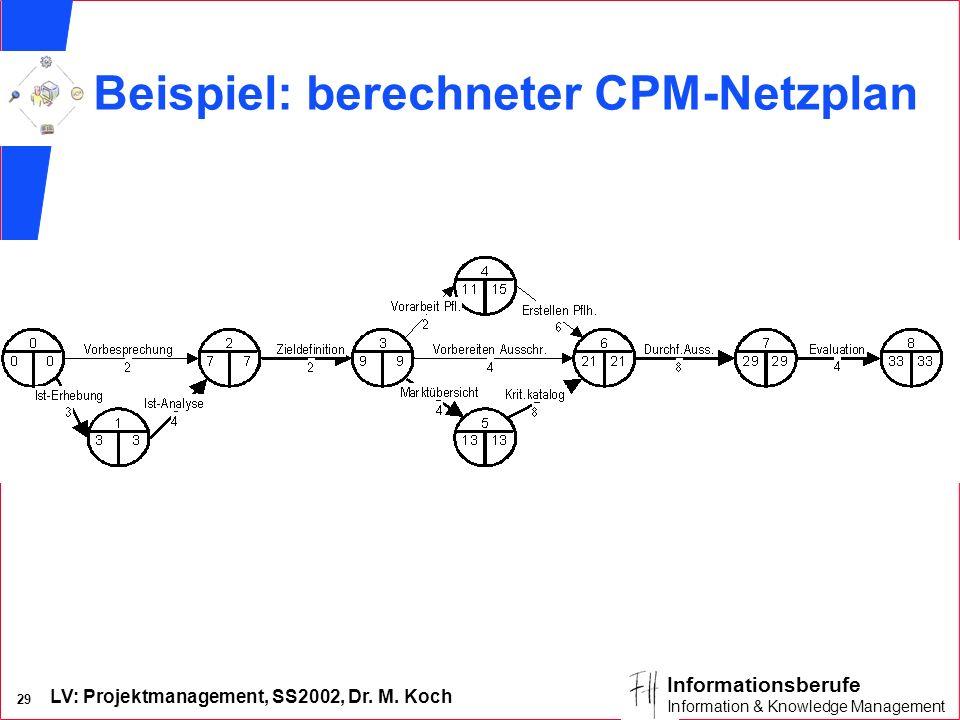 LV: Projektmanagement, SS2002, Dr. M. Koch 28 Informationsberufe Information & Knowledge Management Beispiel: Netzplanstruktur
