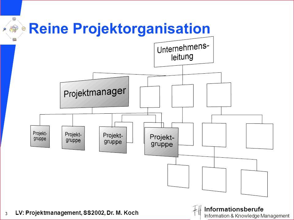 LV: Projektmanagement, SS2002, Dr. M. Koch 2 Informationsberufe Information & Knowledge Management
