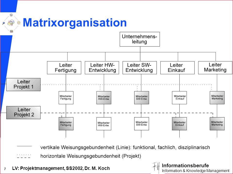 LV: Projektmanagement, SS2002, Dr. M. Koch 6 Informationsberufe Information & Knowledge Management Merkmale der Einfluss-Projektorganisation n Projekt