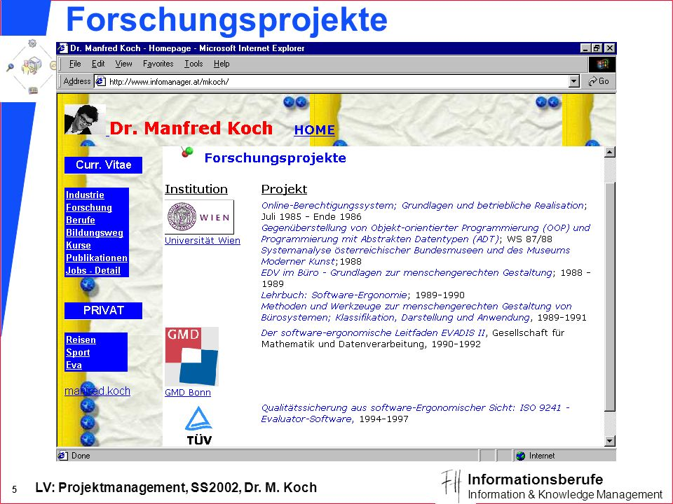 LV: Projektmanagement, SS2002, Dr. M. Koch 5 Informationsberufe Information & Knowledge Management Forschungsprojekte