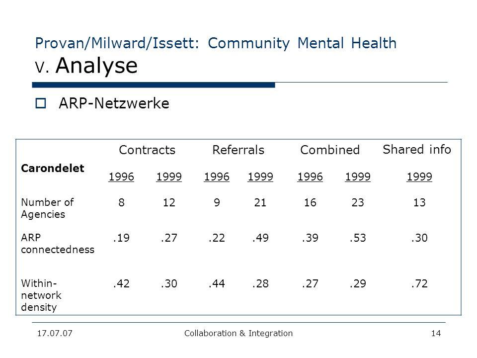17.07.07Collaboration & Integration14 Provan/Milward/Issett: Community Mental Health V. Analyse ARP-Netzwerke ContractsReferralsCombined Shared info C