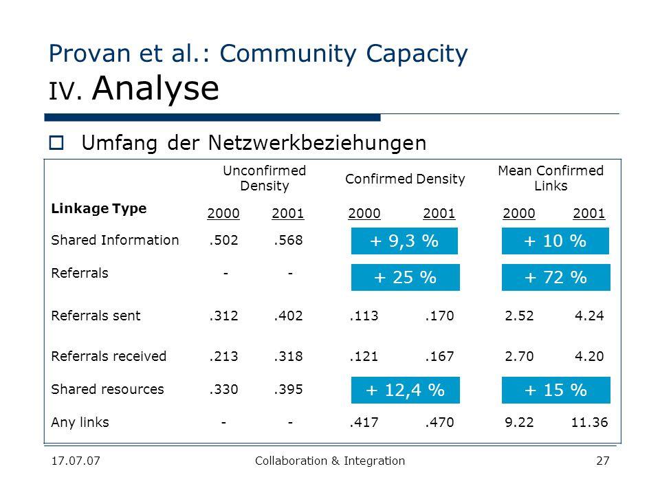 17.07.07Collaboration & Integration27 Umfang der Netzwerkbeziehungen Density = bestehende Verbindungen / insgesamt mögliche Verbindungen Provan et al.: Community Capacity IV.