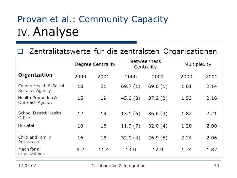 17.07.07Collaboration & Integration30 Provan et al.: Community Capacity IV. Analyse Zentralitätswerte für die zentralsten Organisationen Degree Centra