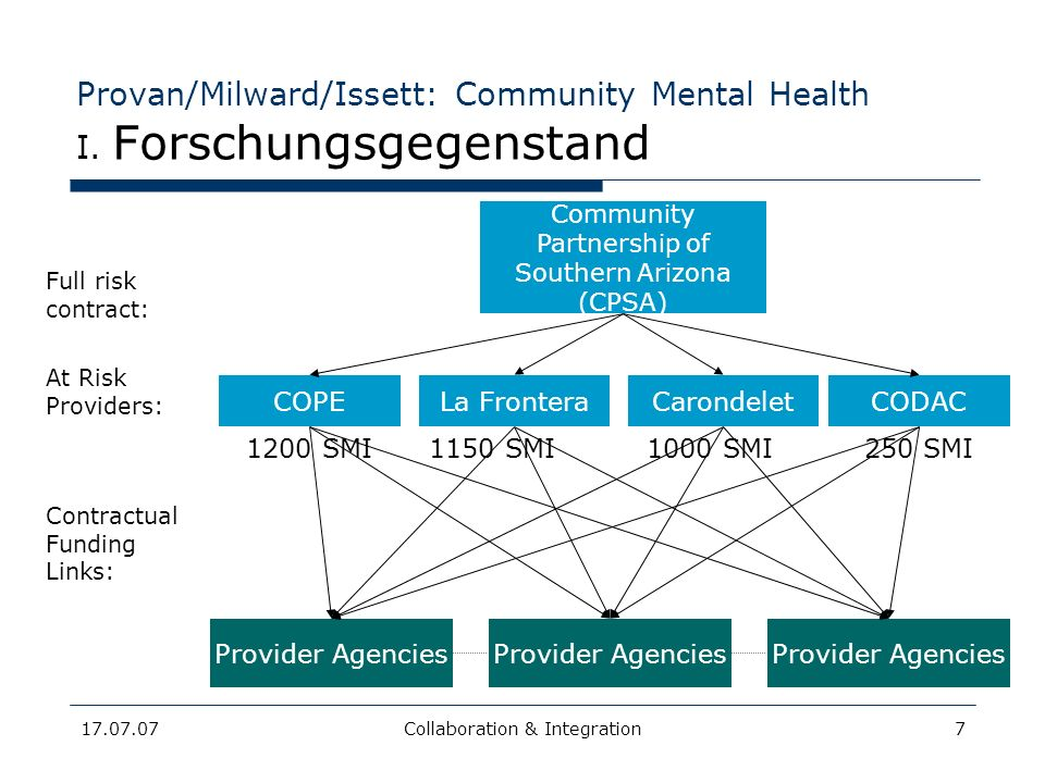 17.07.07Collaboration & Integration7 Provan/Milward/Issett: Community Mental Health I. Forschungsgegenstand Community Partnership of Southern Arizona