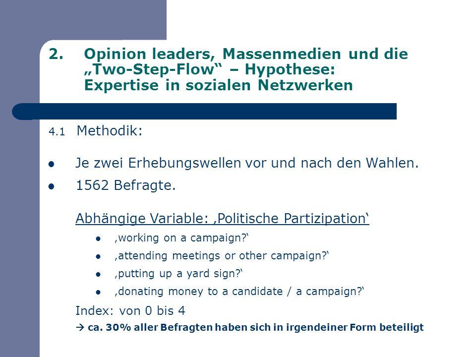 2.Opinion leaders, Massenmedien und die Two-Step-Flow – Hypothese: Expertise in sozialen Netzwerken 4.1 Methodik: Je zwei Erhebungswellen vor und nach