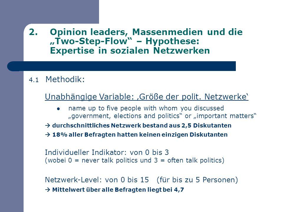 2.Opinion leaders, Massenmedien und die Two-Step-Flow – Hypothese: Expertise in sozialen Netzwerken 4.1 Methodik: Unabhängige Variable: Größe der poli