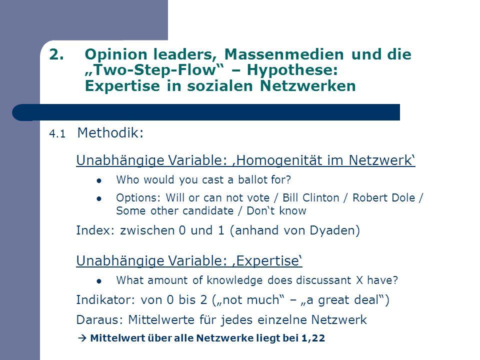 2.Opinion leaders, Massenmedien und die Two-Step-Flow – Hypothese: Expertise in sozialen Netzwerken 4.1 Methodik: Unabhängige Variable: Homogenität im