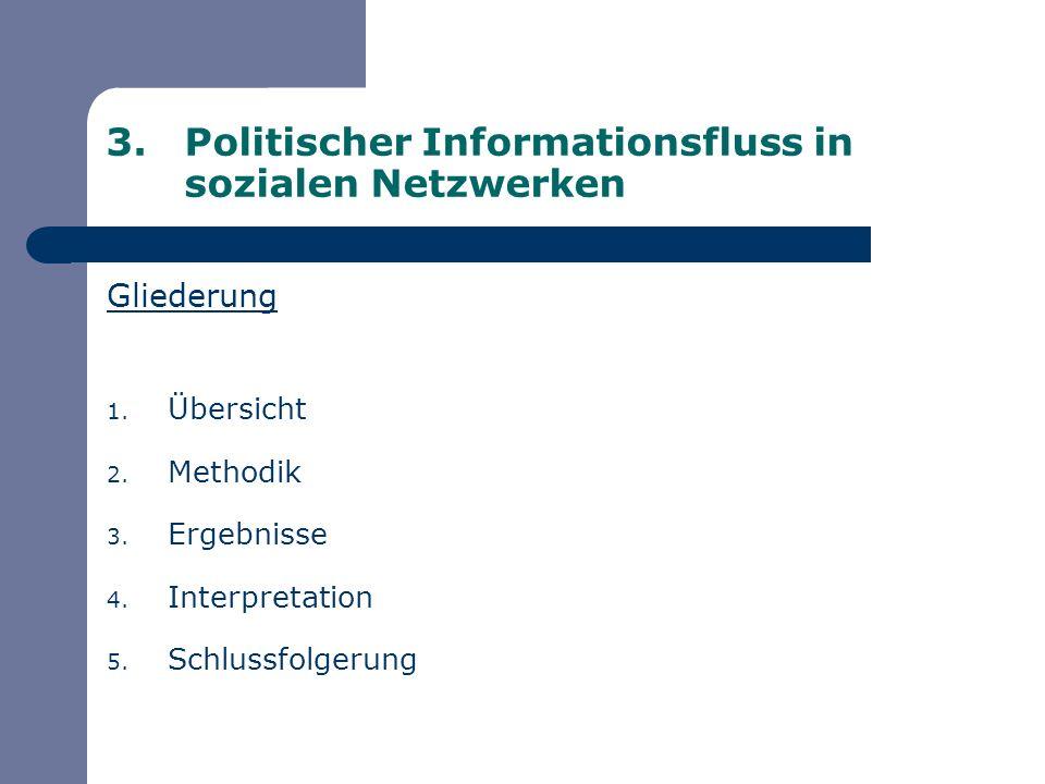 3.Politischer Informationsfluss in sozialen Netzwerken Gliederung 1. Übersicht 2. Methodik 3. Ergebnisse 4. Interpretation 5. Schlussfolgerung