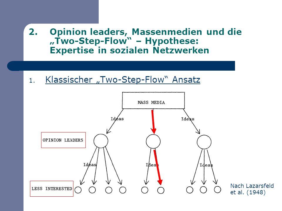 2.Opinion leaders, Massenmedien und die Two-Step-Flow – Hypothese: Expertise in sozialen Netzwerken 4.2 Ergebnisse Die Auswirkungen von Homo- bzw.