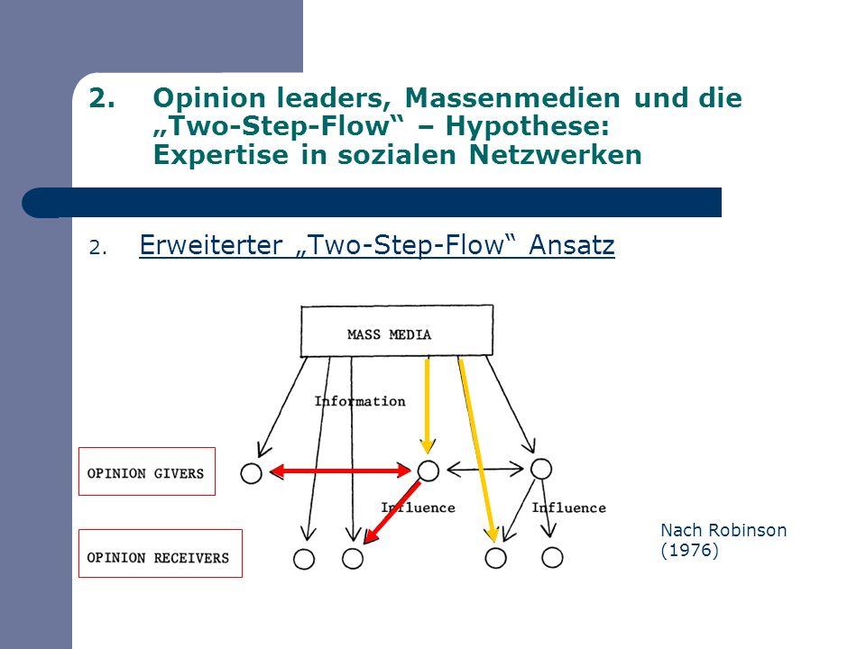 2.Opinion leaders, Massenmedien und die Two-Step-Flow – Hypothese: Expertise in sozialen Netzwerken 2. Erweiterter Two-Step-Flow Ansatz Nach Robinson