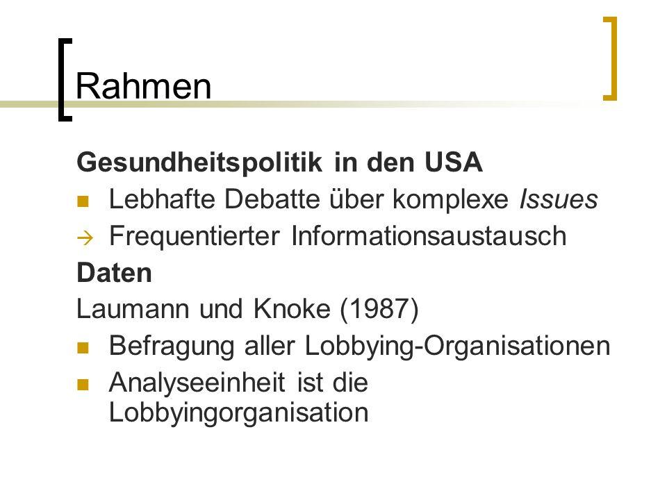 Rahmen Gesundheitspolitik in den USA Lebhafte Debatte über komplexe Issues Frequentierter Informationsaustausch Daten Laumann und Knoke (1987) Befragu