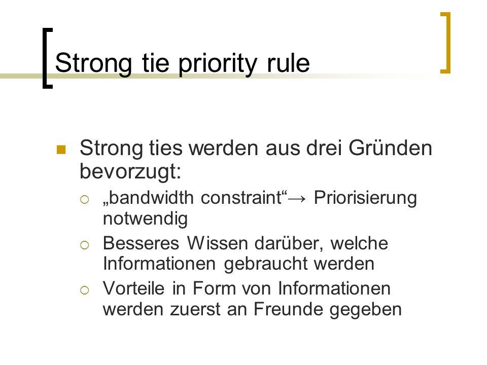 Strong tie priority rule Strong ties werden aus drei Gründen bevorzugt: bandwidth constraint Priorisierung notwendig Besseres Wissen darüber, welche I