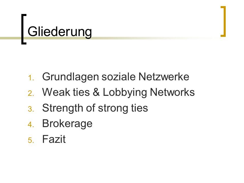 Gliederung 1. Grundlagen soziale Netzwerke 2. Weak ties & Lobbying Networks 3. Strength of strong ties 4. Brokerage 5. Fazit