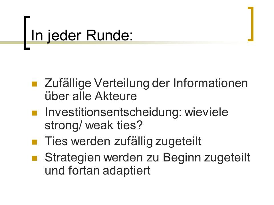 In jeder Runde: Zufällige Verteilung der Informationen über alle Akteure Investitionsentscheidung: wieviele strong/ weak ties? Ties werden zufällig zu
