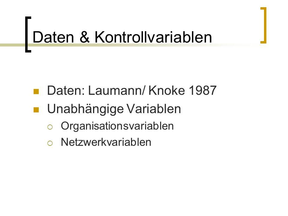 Daten & Kontrollvariablen Daten: Laumann/ Knoke 1987 Unabhängige Variablen Organisationsvariablen Netzwerkvariablen