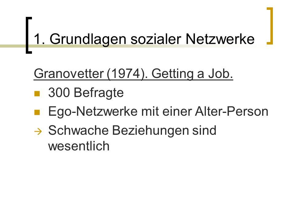 1. Grundlagen sozialer Netzwerke Granovetter (1974). Getting a Job. 300 Befragte Ego-Netzwerke mit einer Alter-Person Schwache Beziehungen sind wesent
