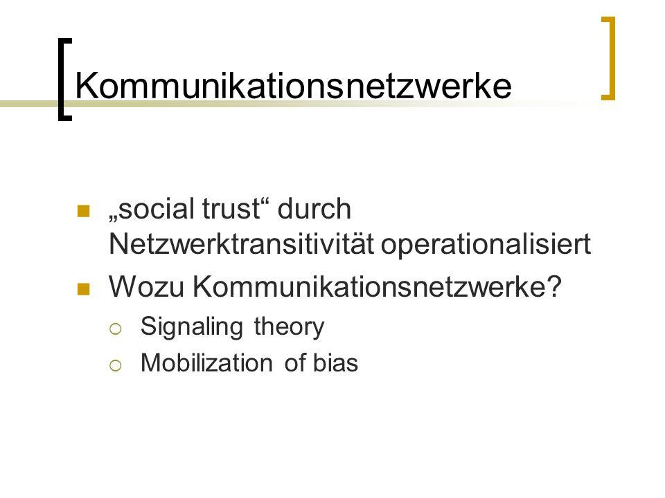 Kommunikationsnetzwerke social trust durch Netzwerktransitivität operationalisiert Wozu Kommunikationsnetzwerke? Signaling theory Mobilization of bias