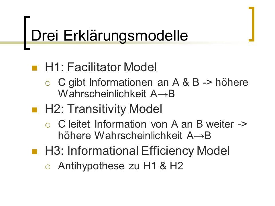 Drei Erklärungsmodelle H1: Facilitator Model C gibt Informationen an A & B -> höhere Wahrscheinlichkeit AB H2: Transitivity Model C leitet Information