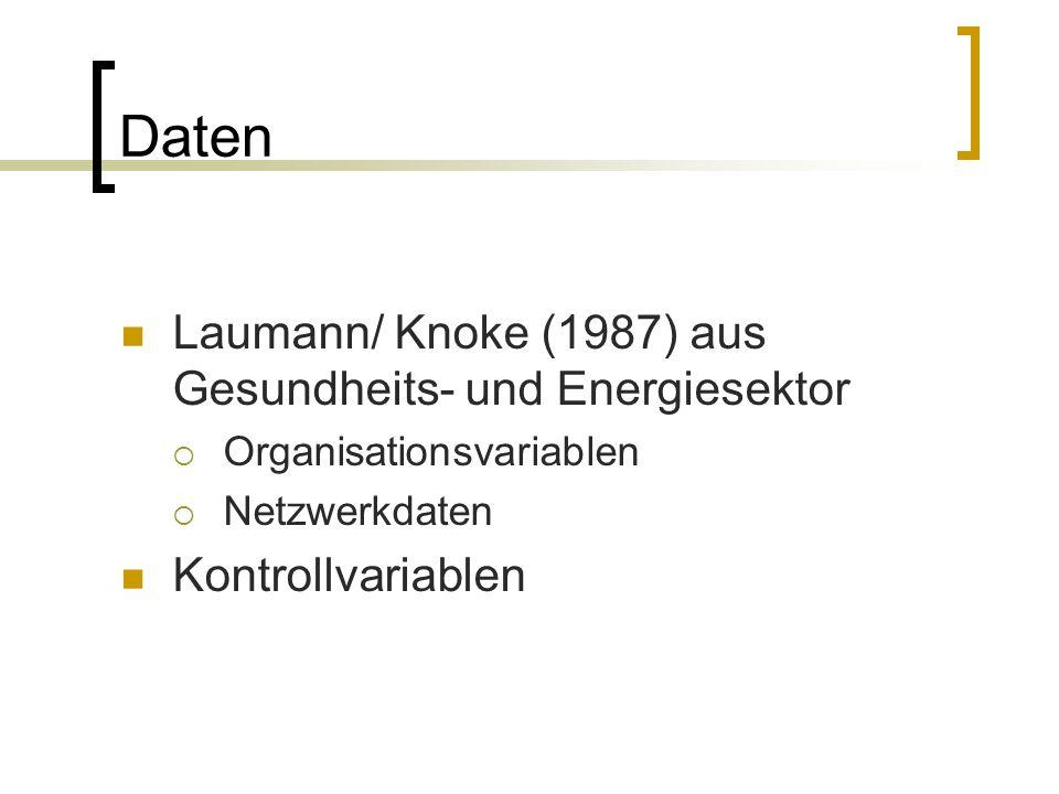 Daten Laumann/ Knoke (1987) aus Gesundheits- und Energiesektor Organisationsvariablen Netzwerkdaten Kontrollvariablen