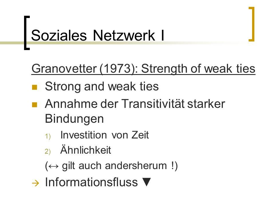 Soziales Netzwerk I Granovetter (1973): Strength of weak ties Strong and weak ties Annahme der Transitivität starker Bindungen 1) Investition von Zeit
