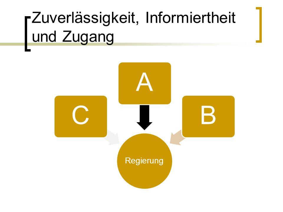 Zuverlässigkeit, Informiertheit und Zugang Regierung CAB