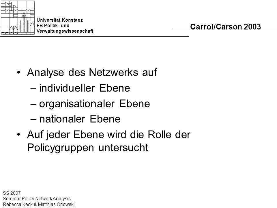 Universität Konstanz FB Politik- und Verwaltungswissenschaft SS 2007 Seminar Policy Network Analysis Rebecca Keck & Matthias Orlowski Carrol/Carson 20
